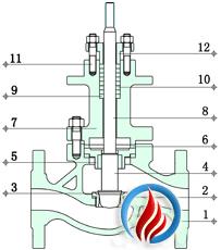 电动单座调节阀(金属硬密封结构)