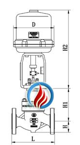 电动单座调节阀(配3810L执行器)
