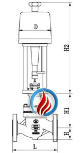 电动单座调节阀(配PSL执行器)