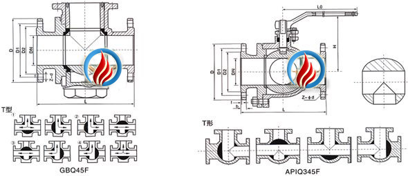 一、Q44F型两阀座密封手动三通球阀结构紧凑、外型美观、密封性能好。也能实现管道中介质流向的切换。也能使相互垂直的两个通道连通或关闭。(如下图左一) 二、Q45F型四阀座密封手动三通球阀造型美观,结构紧凑合理,它不仅可实现介质流向的切换,也可使三个通道相互连通,同时也可关闭任一通道,使另外两个通道连通,灵活控制管路中介质的合流或分流。(如下图左二)